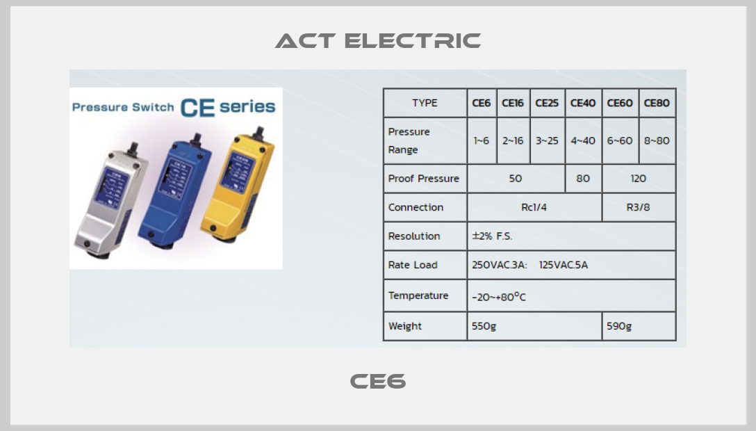 ACT ELECTRIC-CE6 price